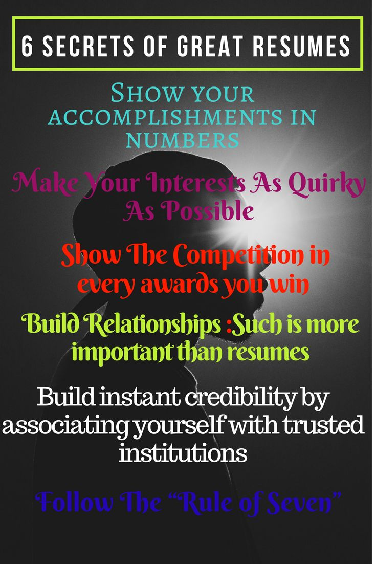 Resume Tips Ello Good Day Are In Need Of A Standout Resume Here