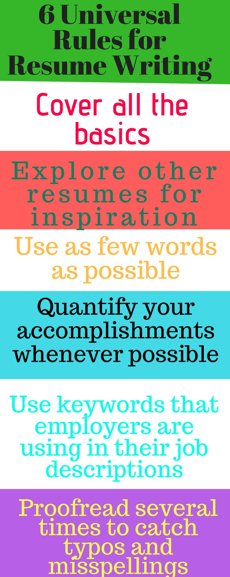 Resume Tips Learn How To Write A With These Six Ground