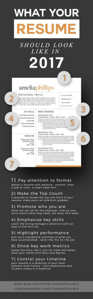 resume design resume tips what your resume should look like in