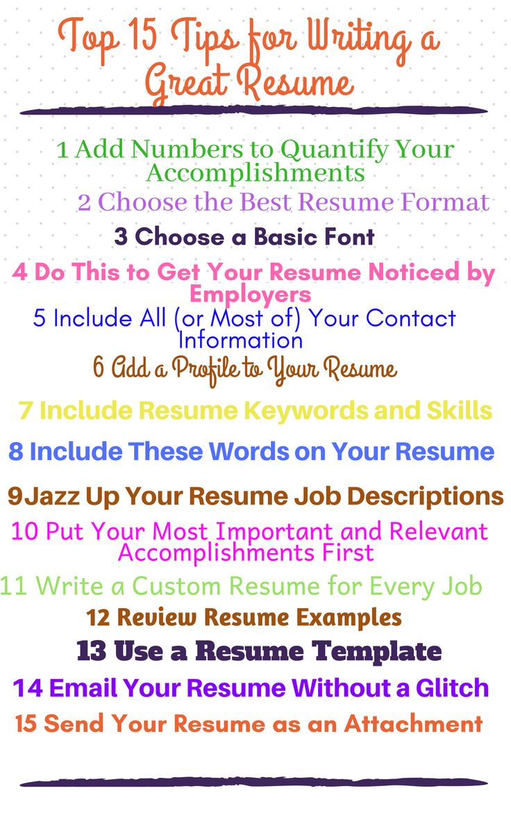 Resume Tips : Top 15 Tips for Writing a Great Resume, learn more ...