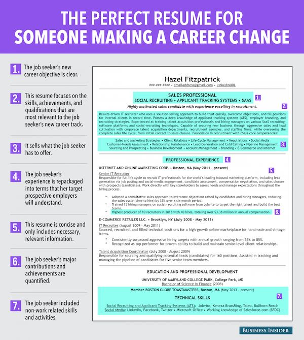 Resume Tips : What do you think of this resume template for ...