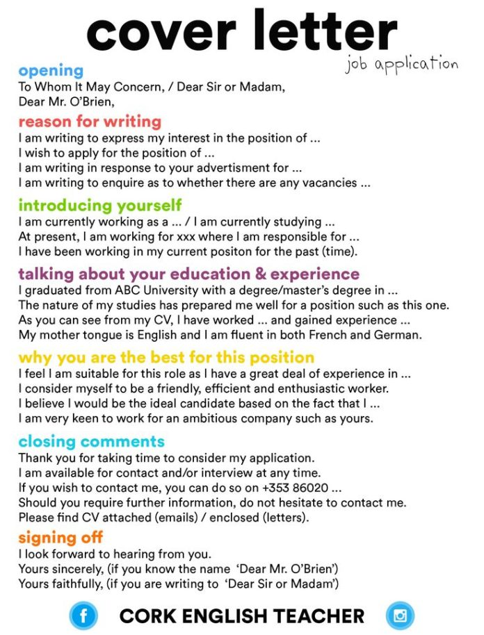 Resume Tips Cover Letter Job Application Home Of
