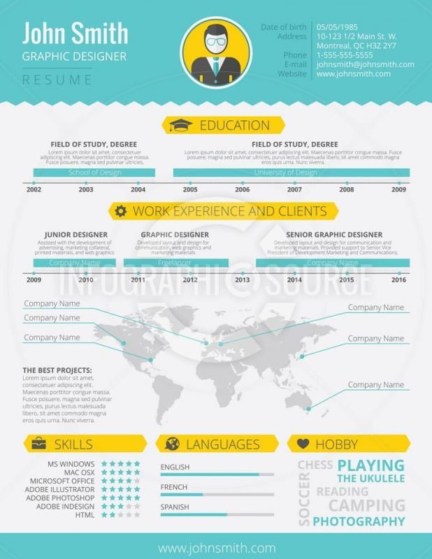 Resume infographic : Infographic Resume Template - Resumes ...