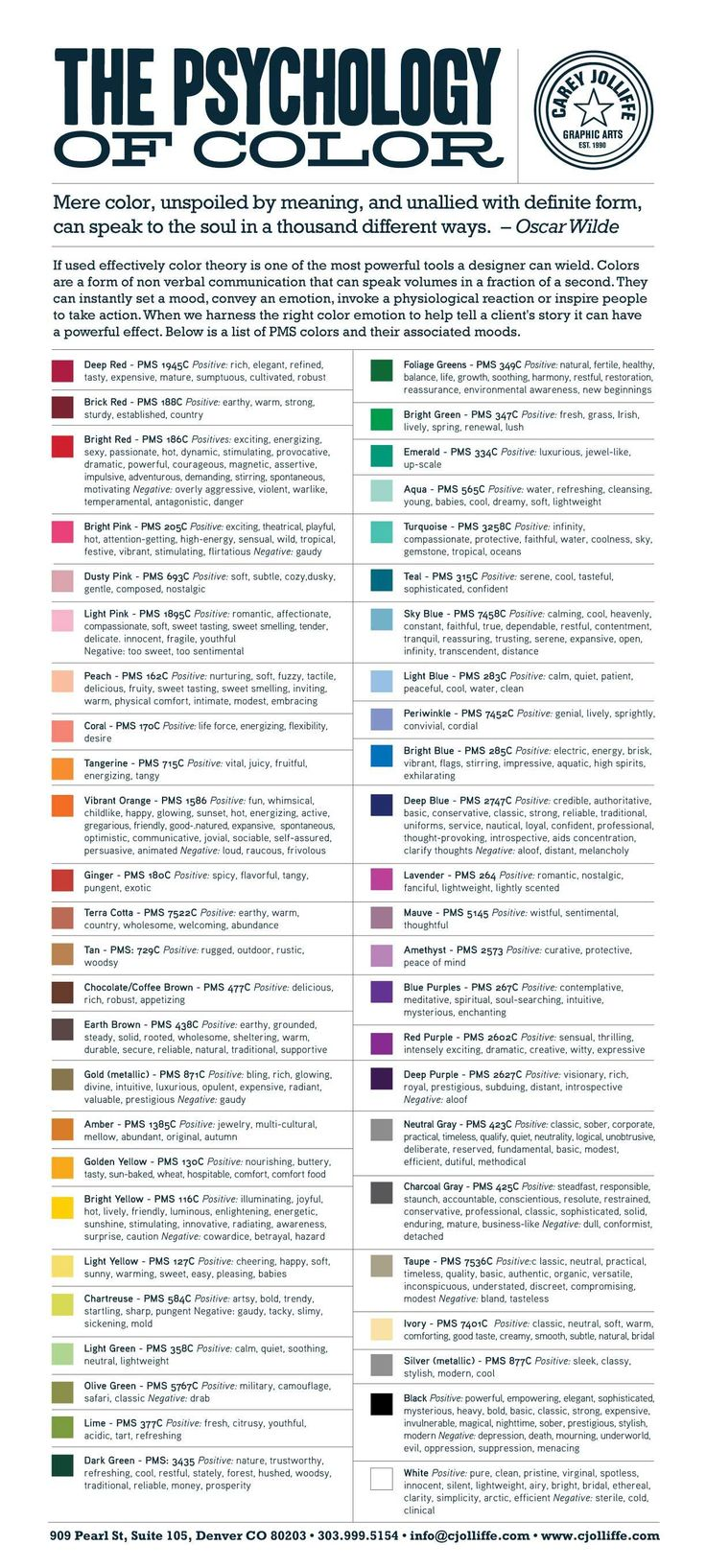 Resume Templates & Design : The Psychology of Colour ...