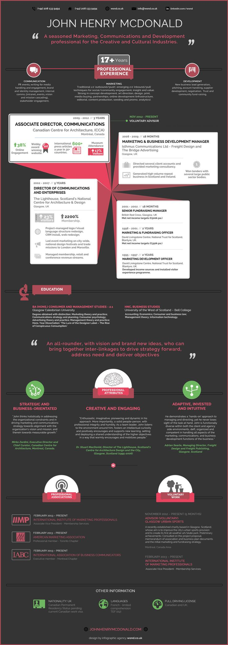 Resume infographic : account manager cover letter - Google ...