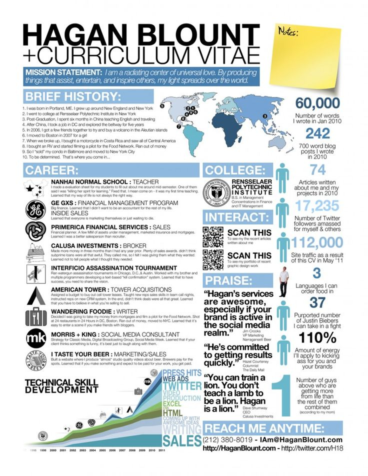 resume infographic new age cv resumes tn home of resumes