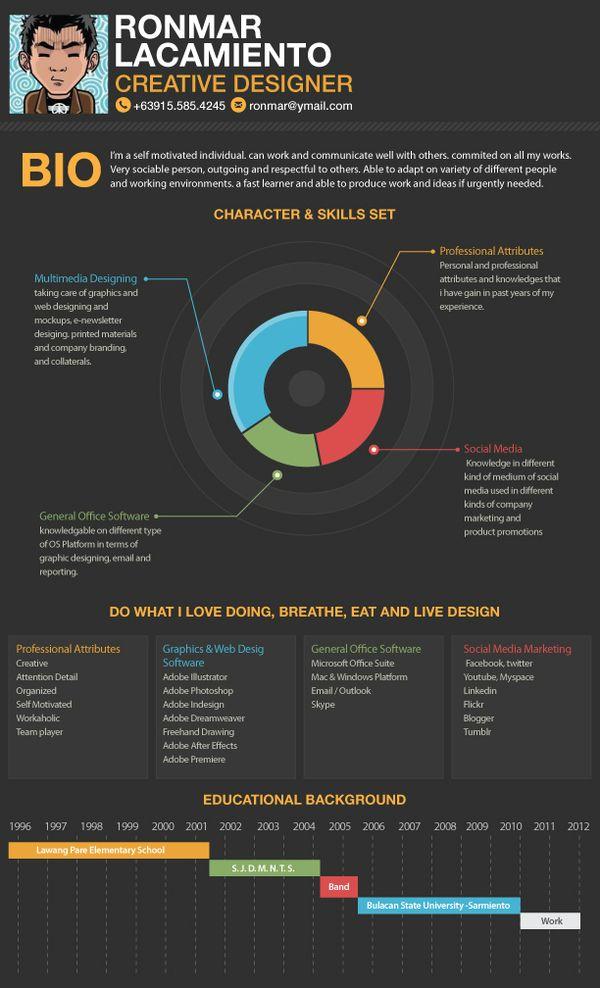 Infographic Resume By Ronmar Lacamiento Via Behance