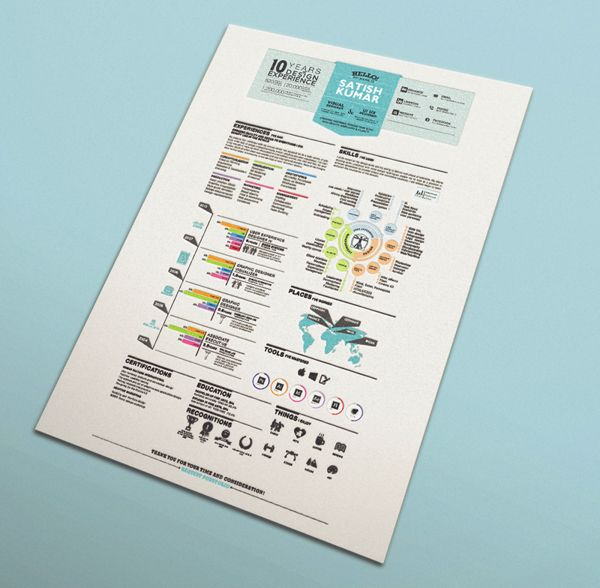 Resume Infographic Love All The Little Details Like The Headings