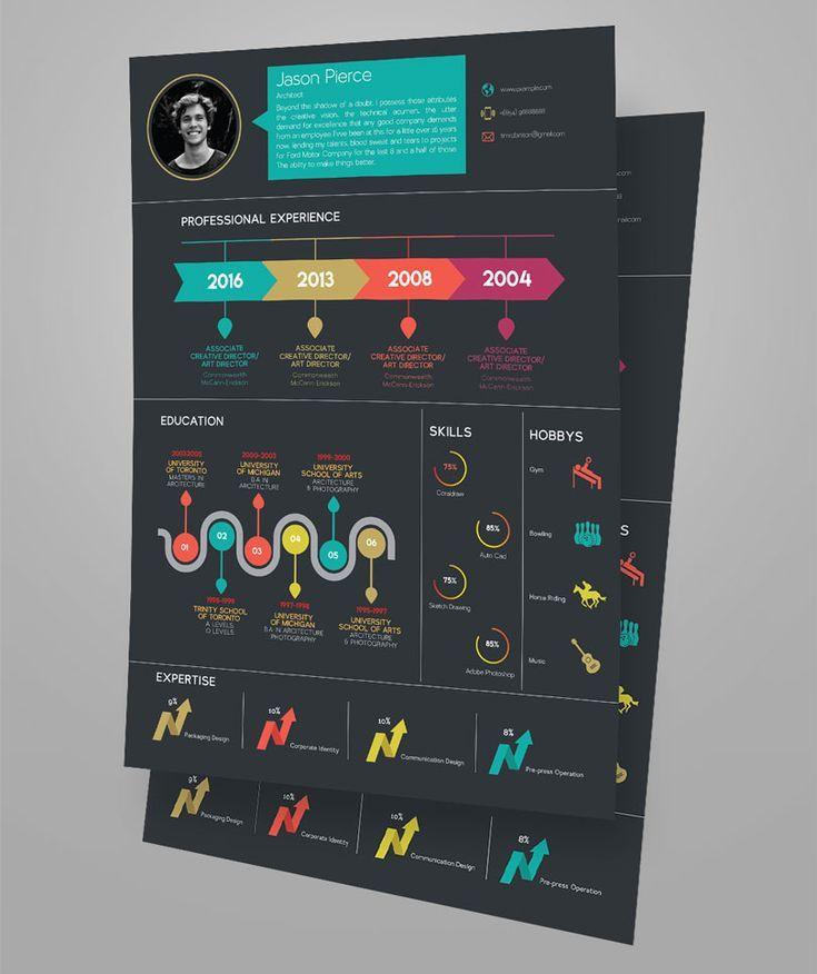 Resume Infographic Resume Infographic Creative Infographic