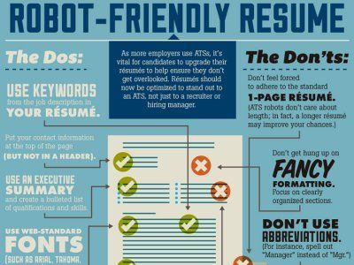 resume infographic resume infographic how to format an effective
