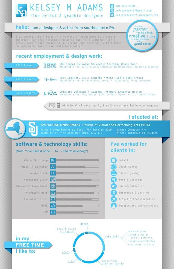 Resume infographic : Resume infographic : infographic resume for IT ...