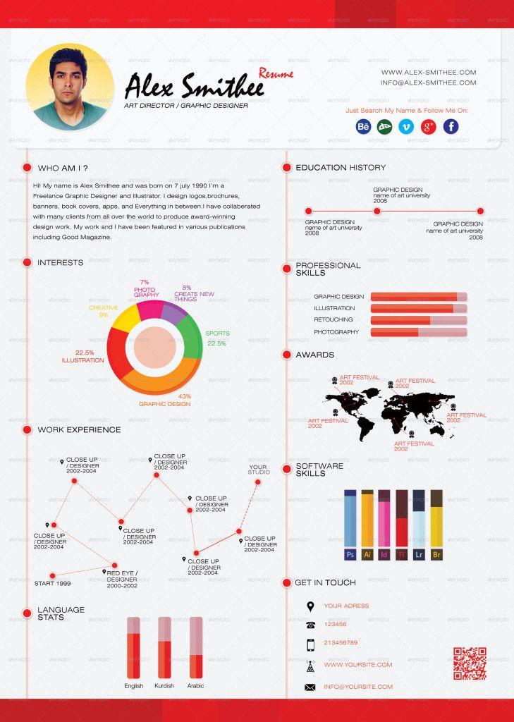 Resume Infographic Top 5 Infographic Resume Templates Via