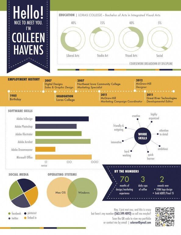 Resume infographic : Visual Resume Infographic - Resumes.tn ...