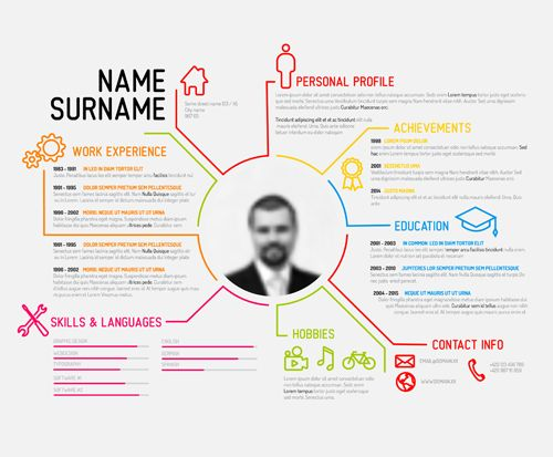 Resume Infographic Account Manager Cover Letter Google Search