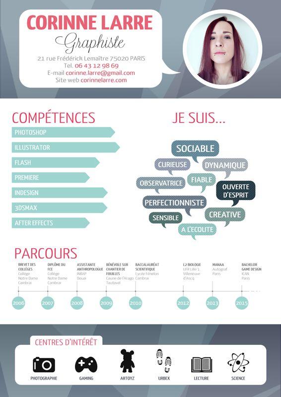 Resume Infographic Cv Corinne Larre 2015 Png Corinne