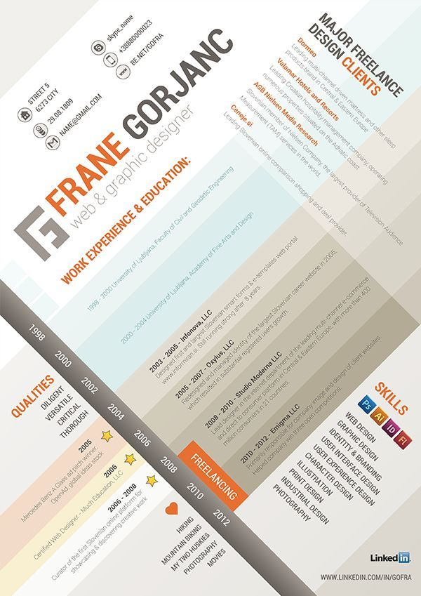 Resume Infographic Resume Infographic 30 Examples Of