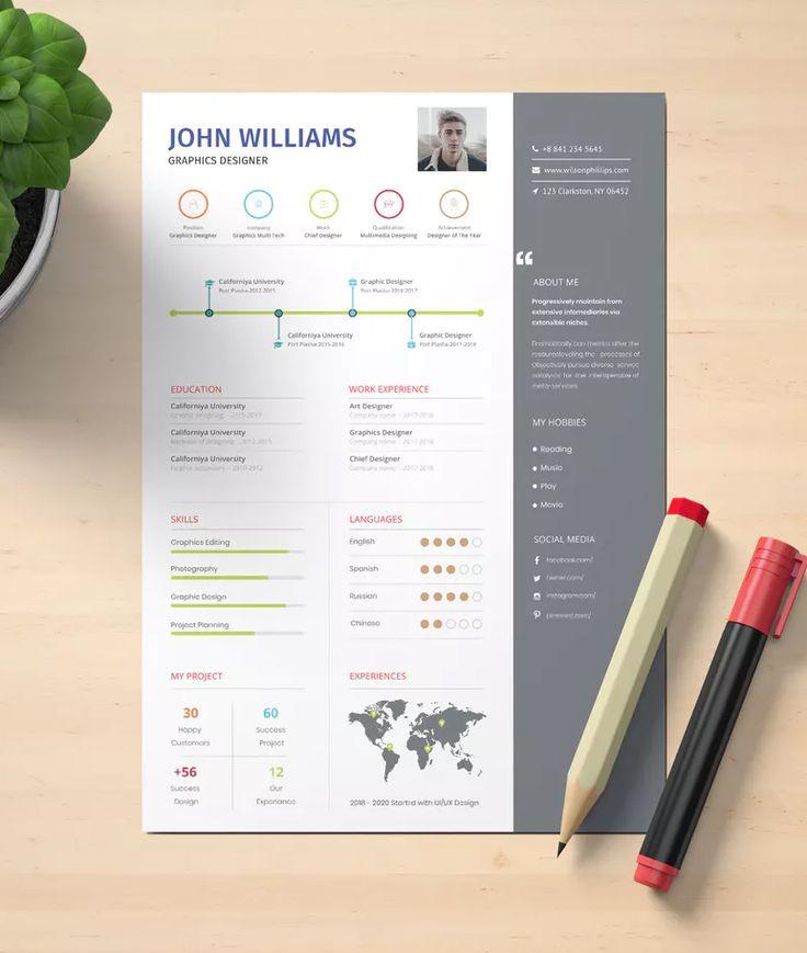 Resume Templates : Graphic Designer CV Template AI, EPS ...